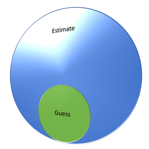 Estimates vs Guess Diagram