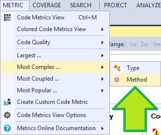 NDepend 6 Most Complex Method